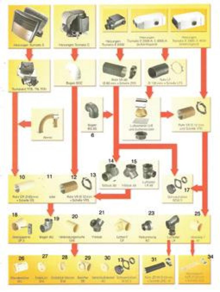 kachel-ringverwarming-onderdelen