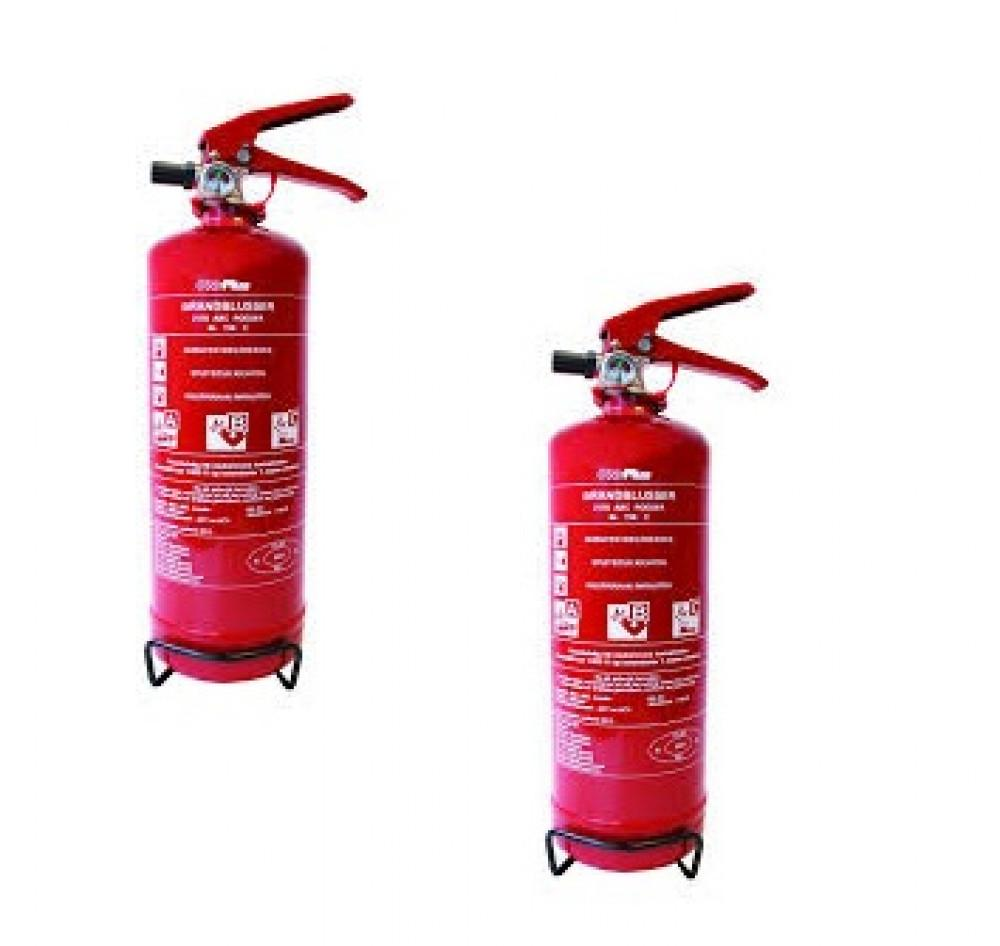 Brandblusser 2kg Manometer
