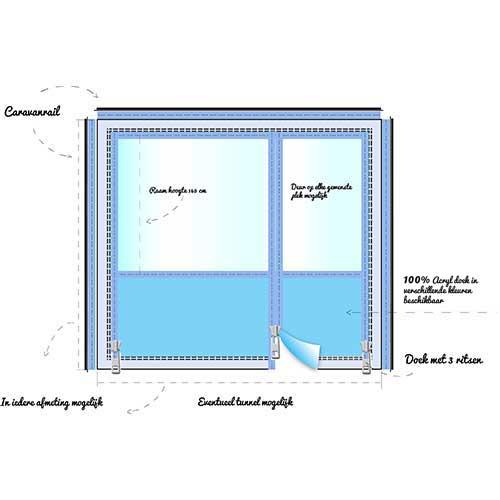 acryl doek met venster