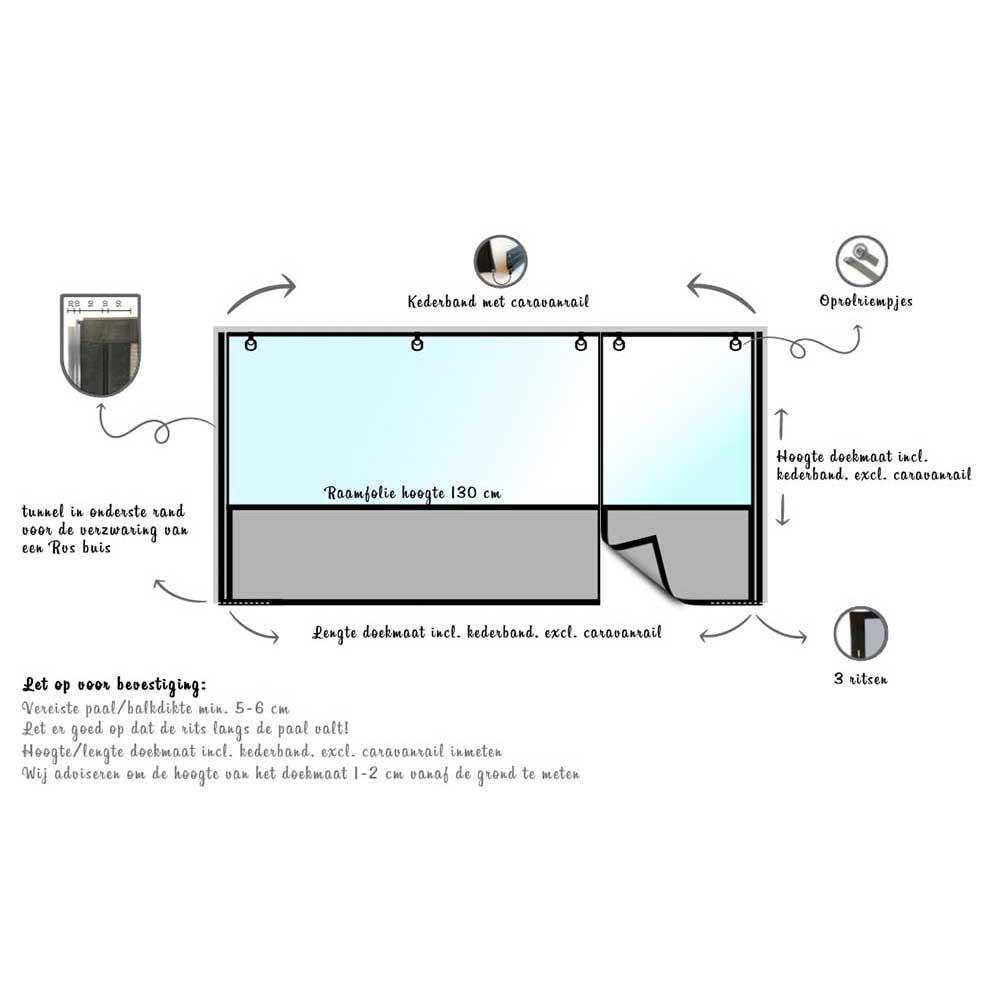 pvc zeil met venster deuropening en caravanrail tot 4 m breed