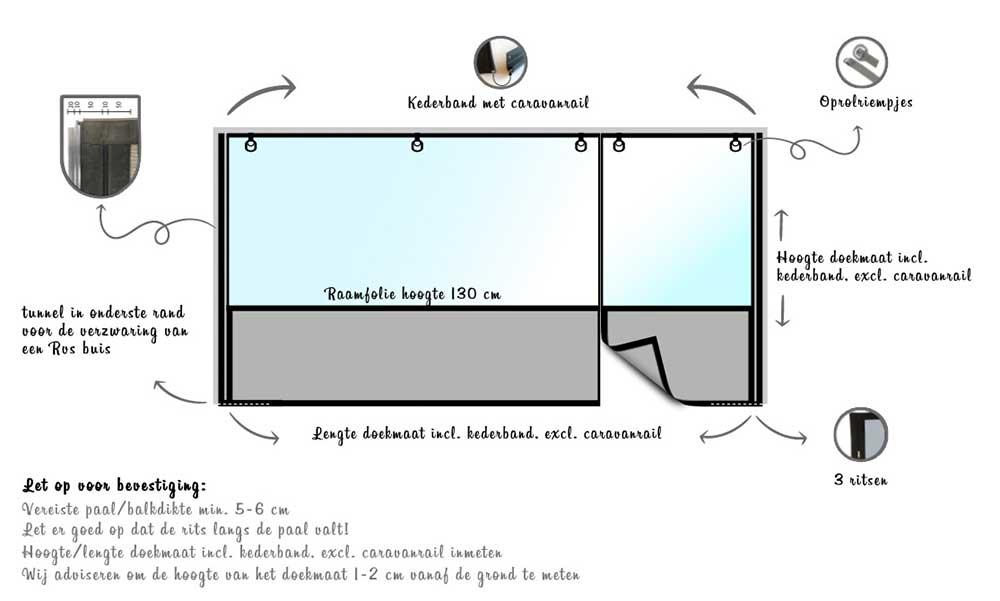 verandazeil coolsail tot 2 m met deuropening en caravanrail