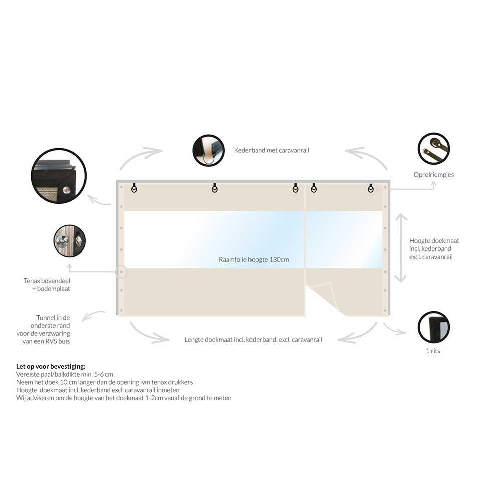 pvc zeil met tussen venster deuropening en tenax drukkers tot 5 m breed