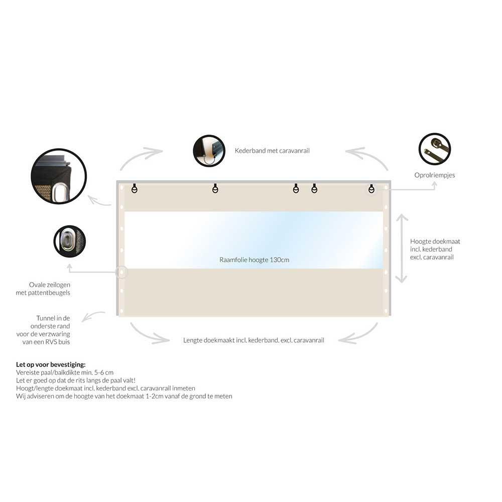 zeil met tussen venster en patentbeugels tot 3 m breed